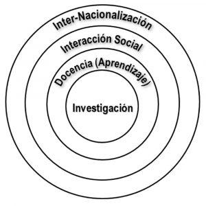 grafica-investigacion-udenar-periodico