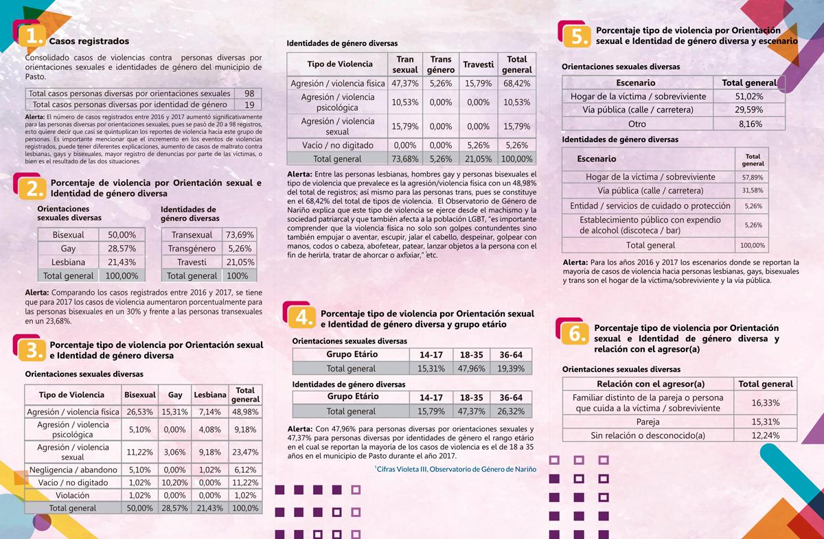 cifras-informe-arcoiris-1