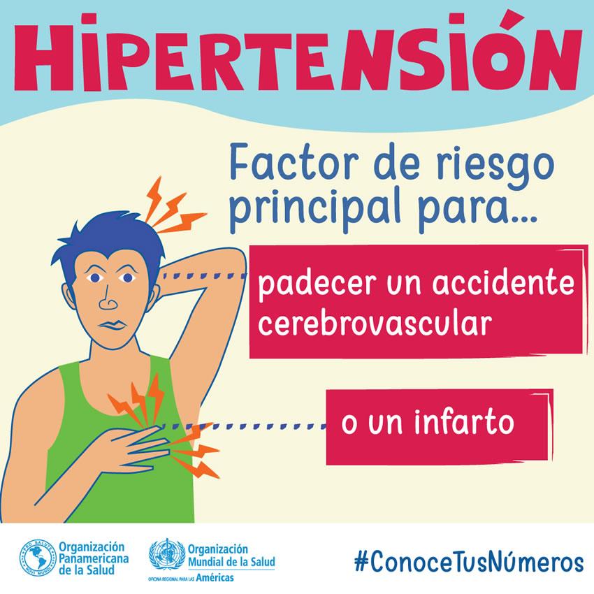 hipertension3