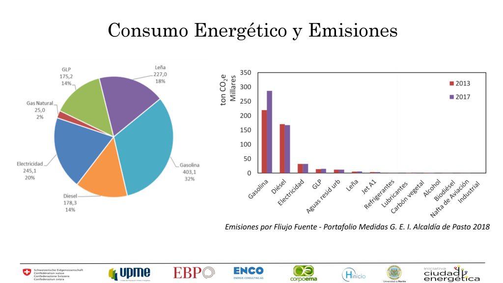Presentacion eje precursor para movilidad sostenible 11