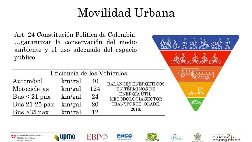 Presentacion eje precursor para movilidad sostenible 13