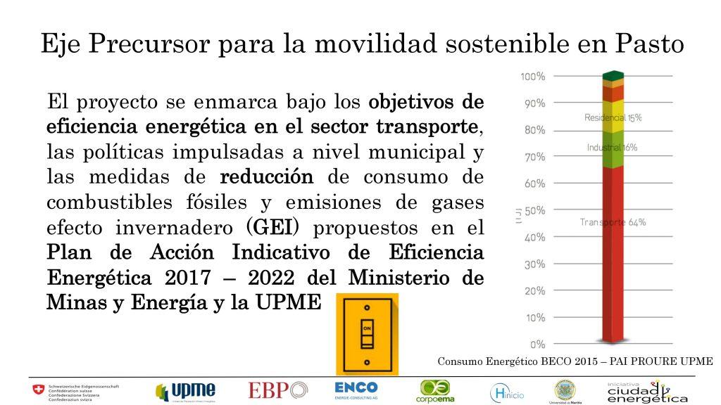 Presentacion eje precursor para movilidad sostenible 14