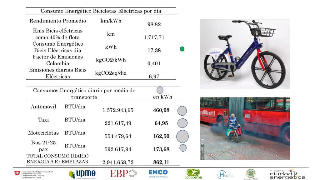 Presentacion eje precursor para movilidad sostenible 17