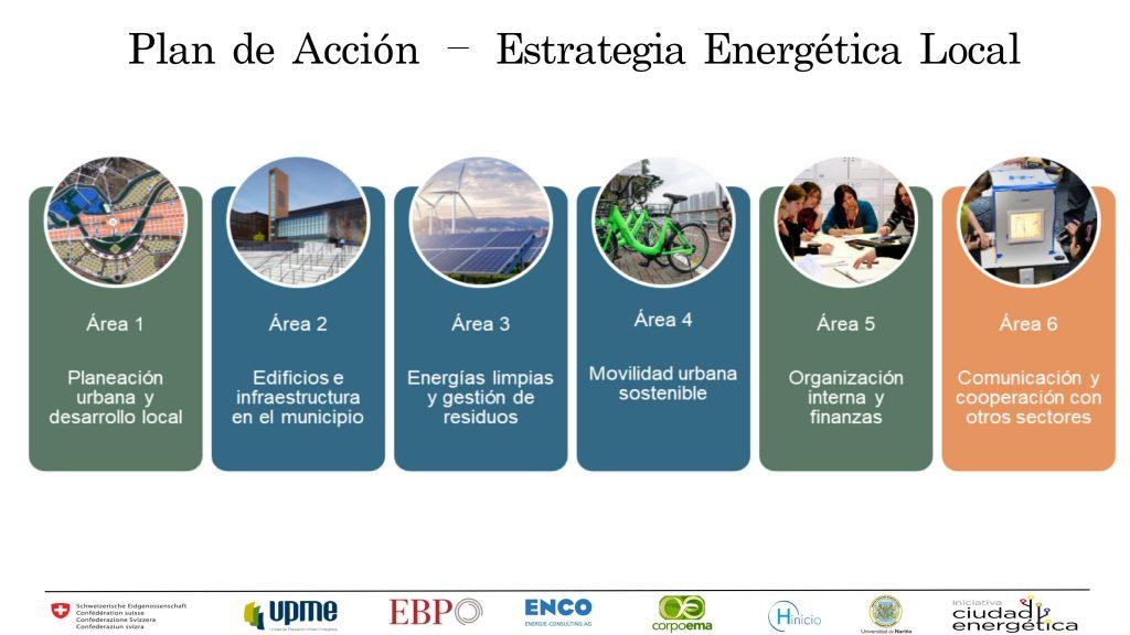Presentacion eje precursor para movilidad sostenible 21