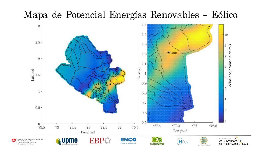 Presentacion eje precursor para movilidad sostenible 8