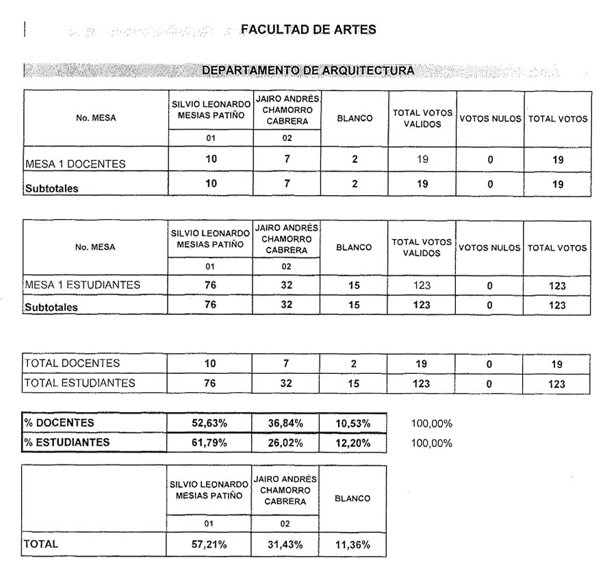 ACUERDO-003-ELECTOS-DIRECTORES-3
