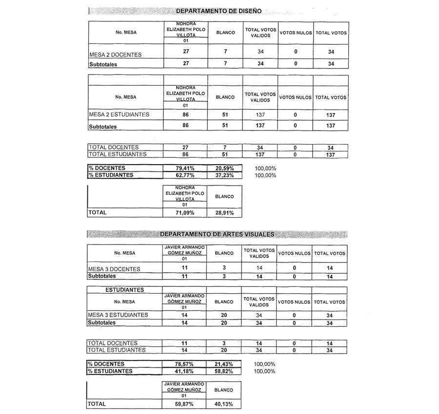 ACUERDO-003-ELECTOS-DIRECTORES-4