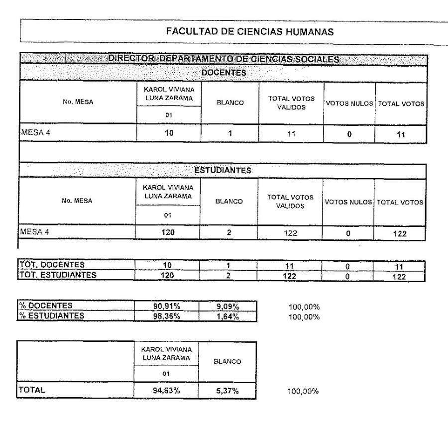 ACUERDO-003-ELECTOS-DIRECTORES-5