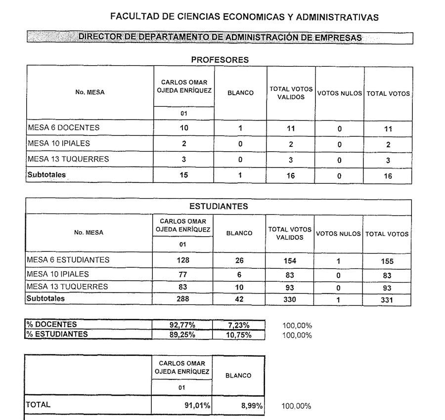 ACUERDO-003-ELECTOS-DIRECTORES-6