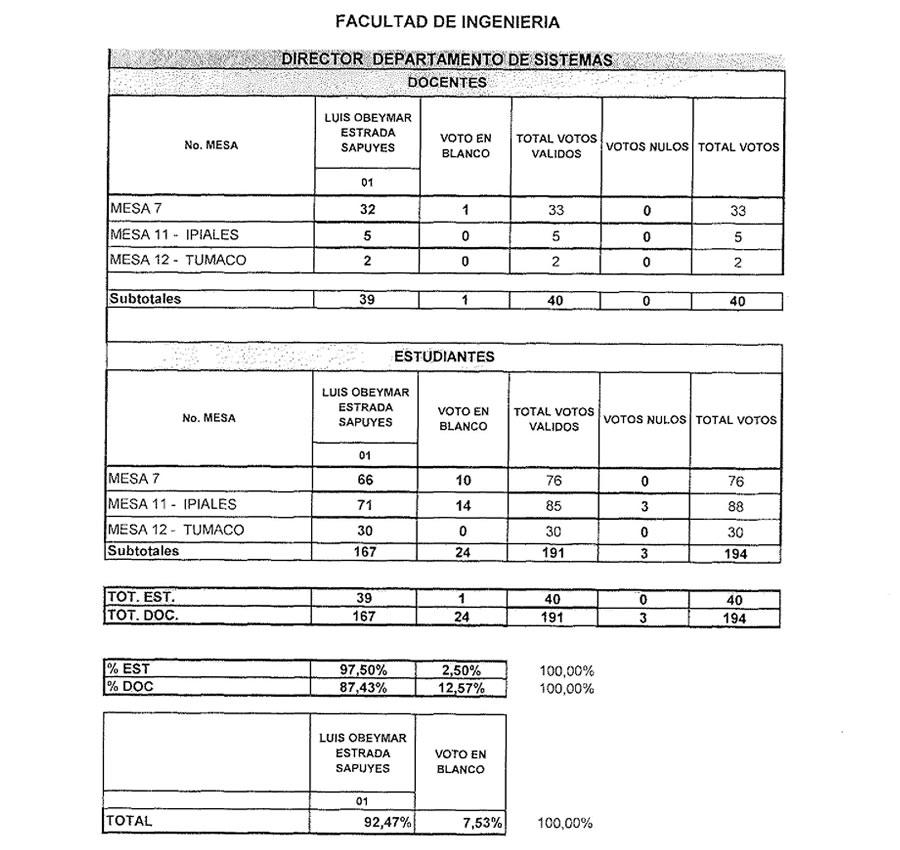 ACUERDO-003-ELECTOS-DIRECTORES-7
