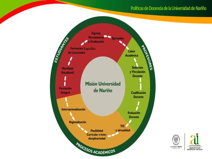 Diapositiva-docencia-7