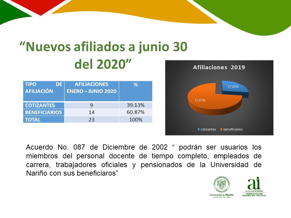 Rendicion-2020-02