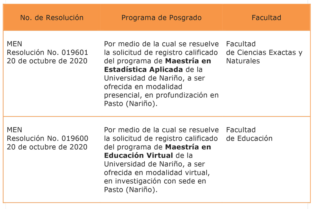 registro-calificado-maestrias