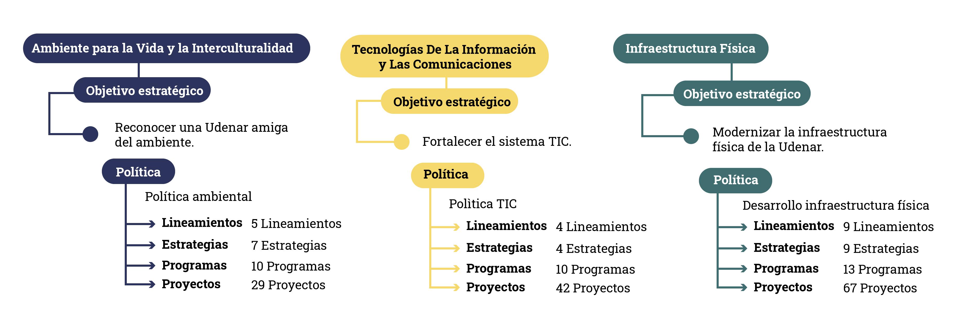 ejes-infraestructura-2x