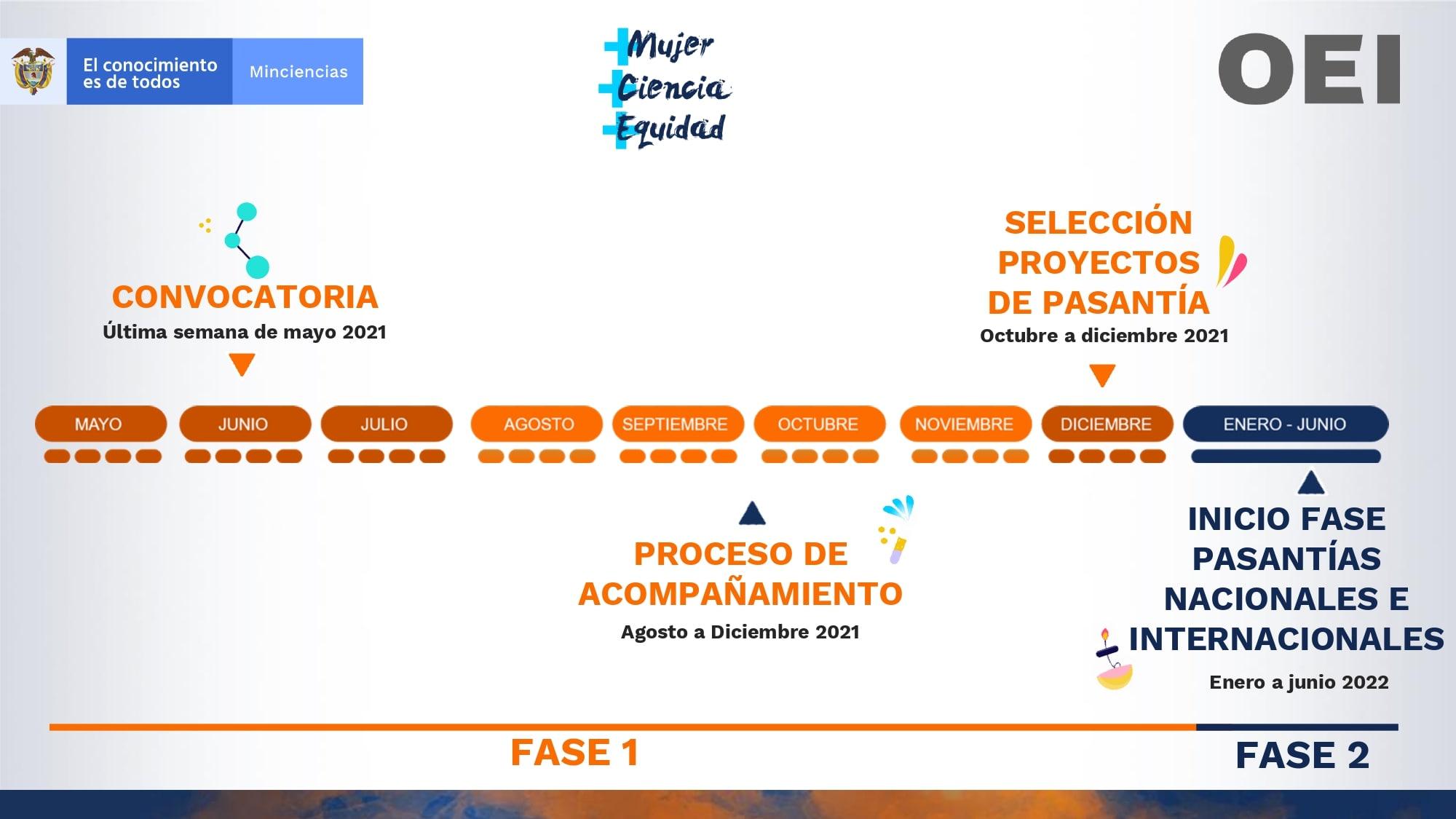 PPT MUJER +CIENCIA+EQUIDAD - Page-06-min
